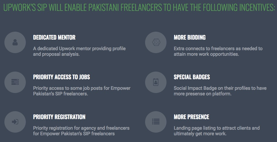 freelancing_in_pakistan_upwork_benefits_for_sip