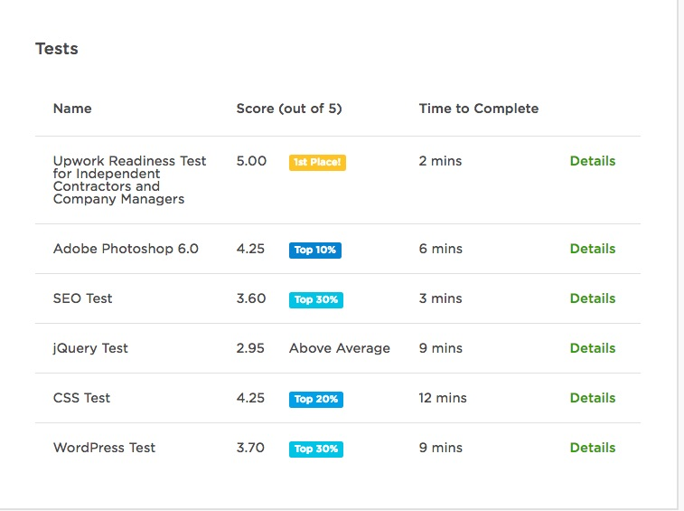 upwork_tests_profile